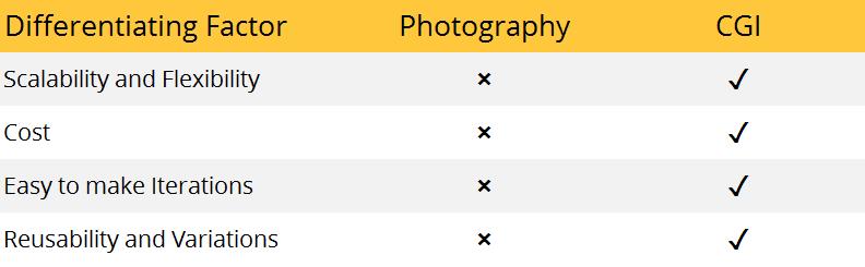 Blog_Photo_vs_CGI
